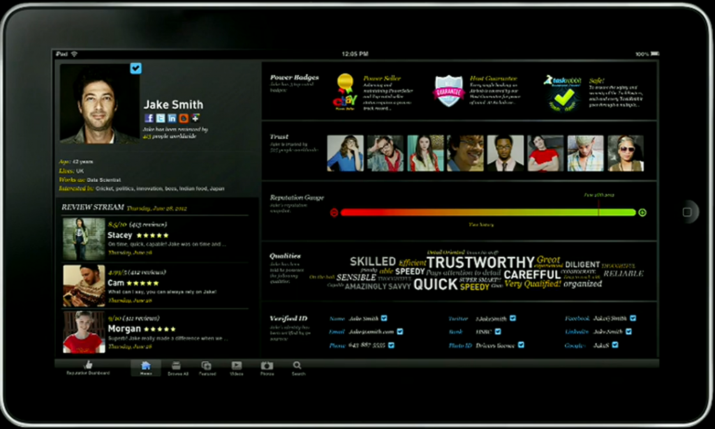 Reputation dashboard